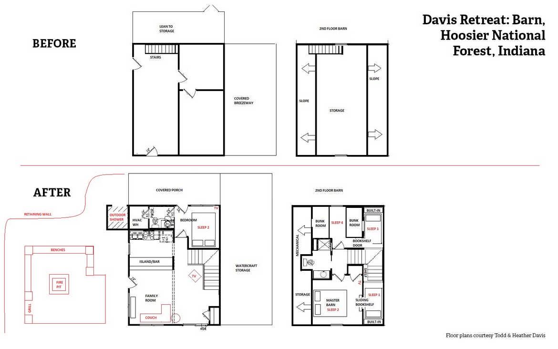A radical transformation bonus floor plans for The retreat floor plans